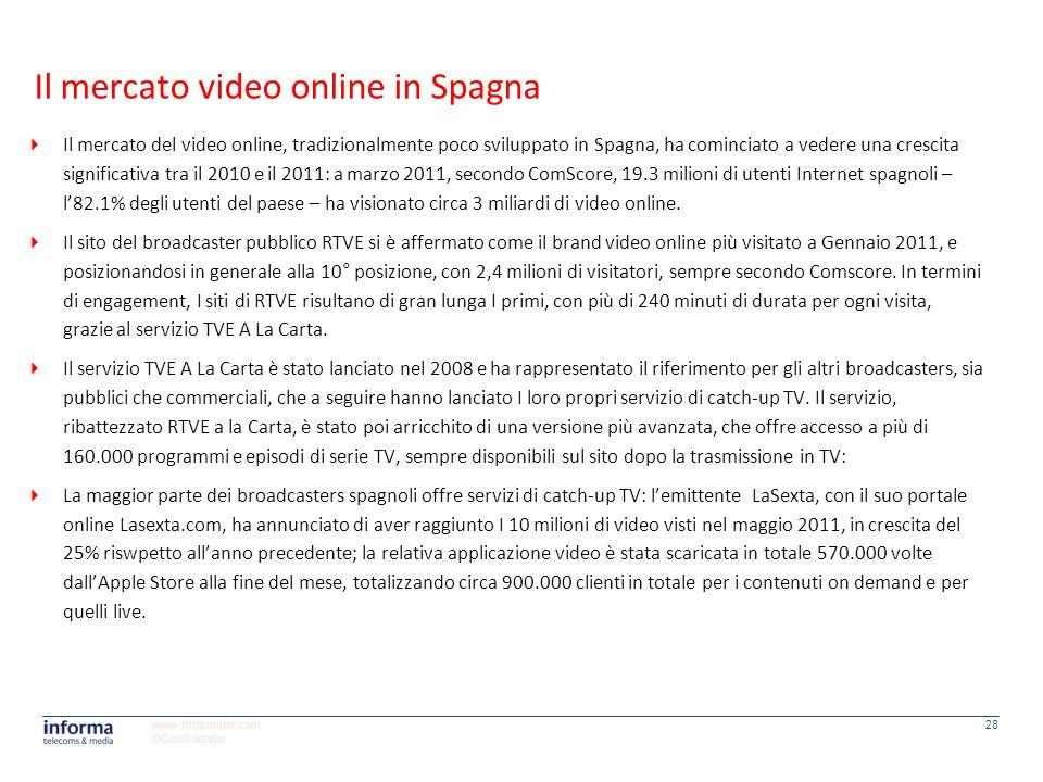 Il mercato video online in Spagna www.informatm.com ©Confidential 28 Il mercato del video online, tradizionalmente poco sviluppato in Spagna, ha comin