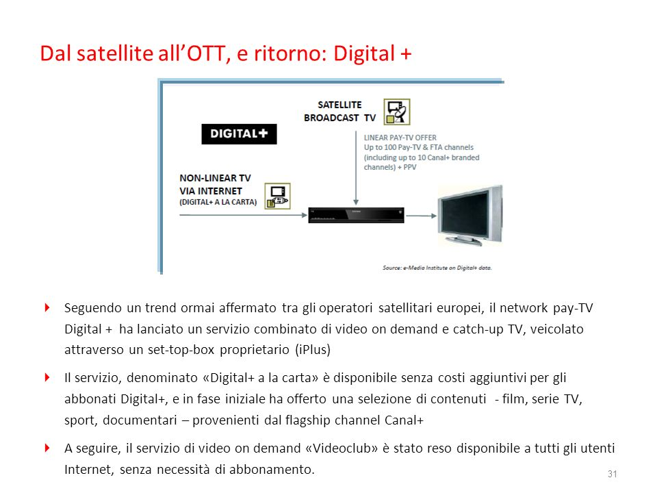 Dal satellite allOTT, e ritorno: Digital + Seguendo un trend ormai affermato tra gli operatori satellitari europei, il network pay-TV Digital + ha lan