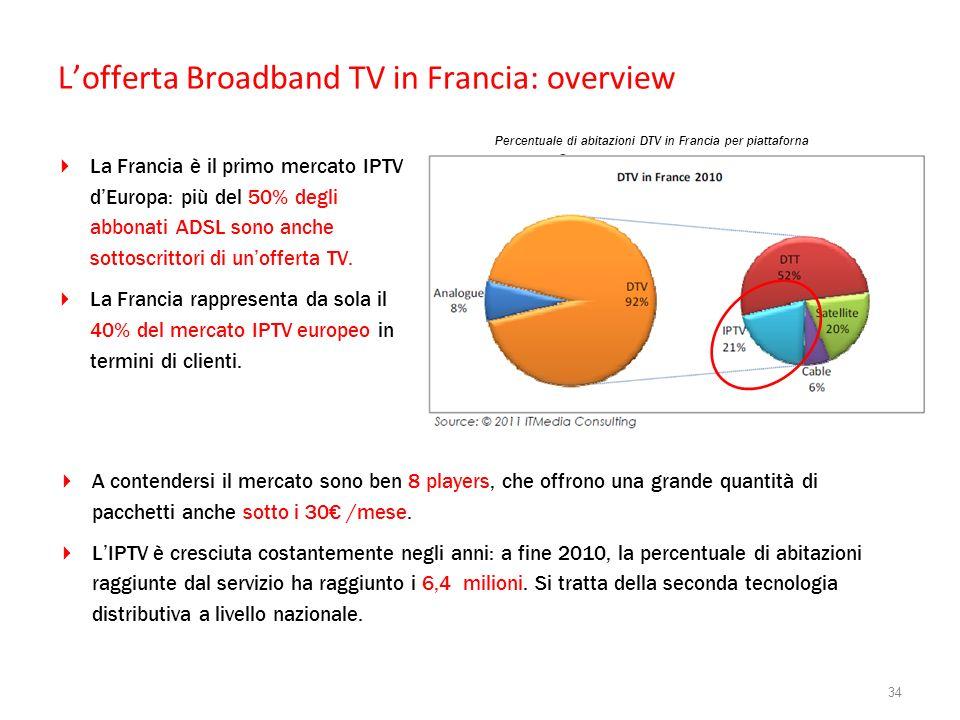 Lofferta Broadband TV in Francia: overview A contendersi il mercato sono ben 8 players, che offrono una grande quantità di pacchetti anche sotto i 30