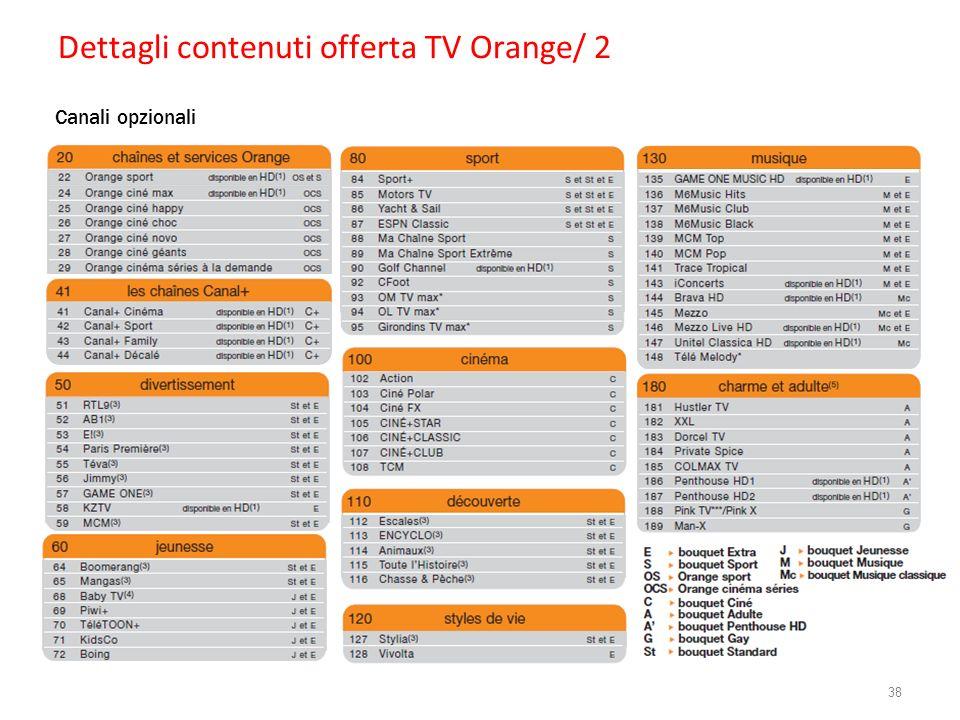 Dettagli contenuti offerta TV Orange/ 2 Canali opzionali 38