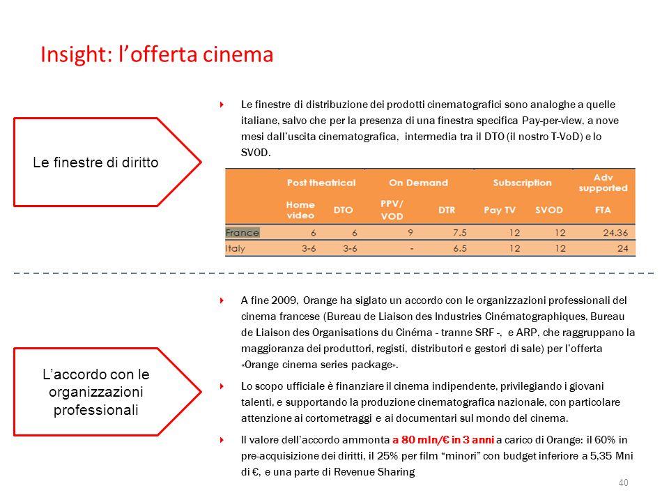 Insight: lofferta cinema Le finestre di distribuzione dei prodotti cinematografici sono analoghe a quelle italiane, salvo che per la presenza di una f