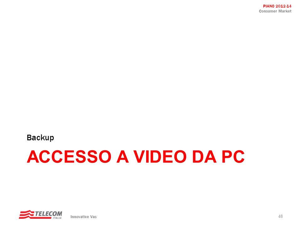 Innovative Vas PIANO 2012-14 Consumer Market ACCESSO A VIDEO DA PC Backup 48