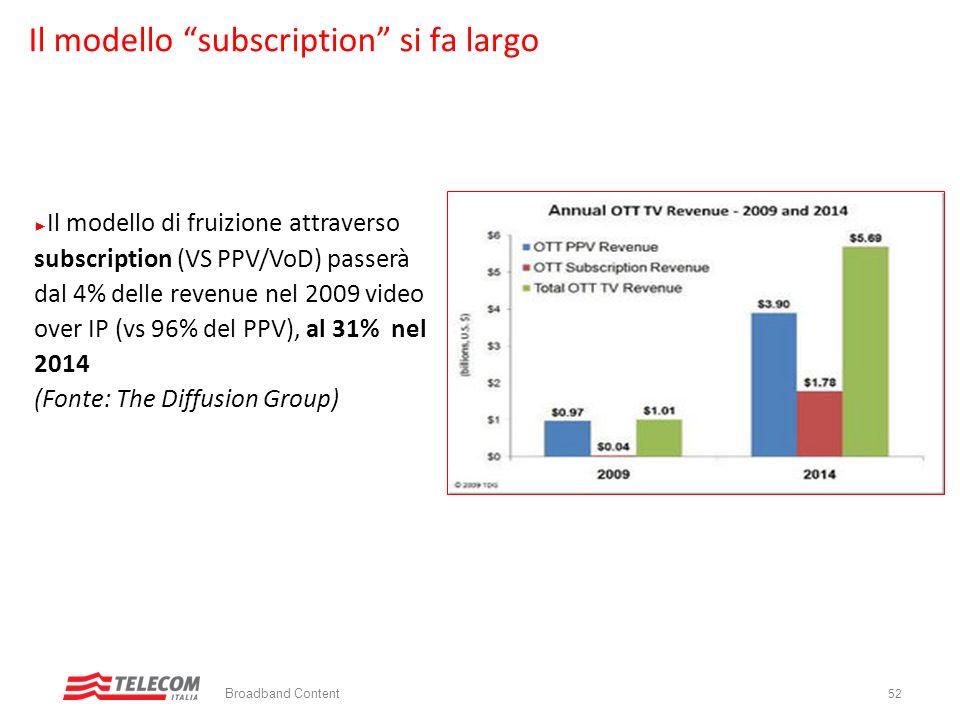 Broadband Content 52 Il modello subscription si fa largo Il modello di fruizione attraverso subscription (VS PPV/VoD) passerà dal 4% delle revenue nel
