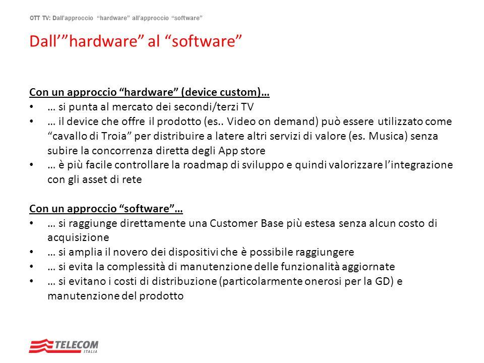 OTT TV: Dallapproccio hardware allapproccio software Dallhardware al software Con un approccio hardware (device custom)… … si punta al mercato dei sec