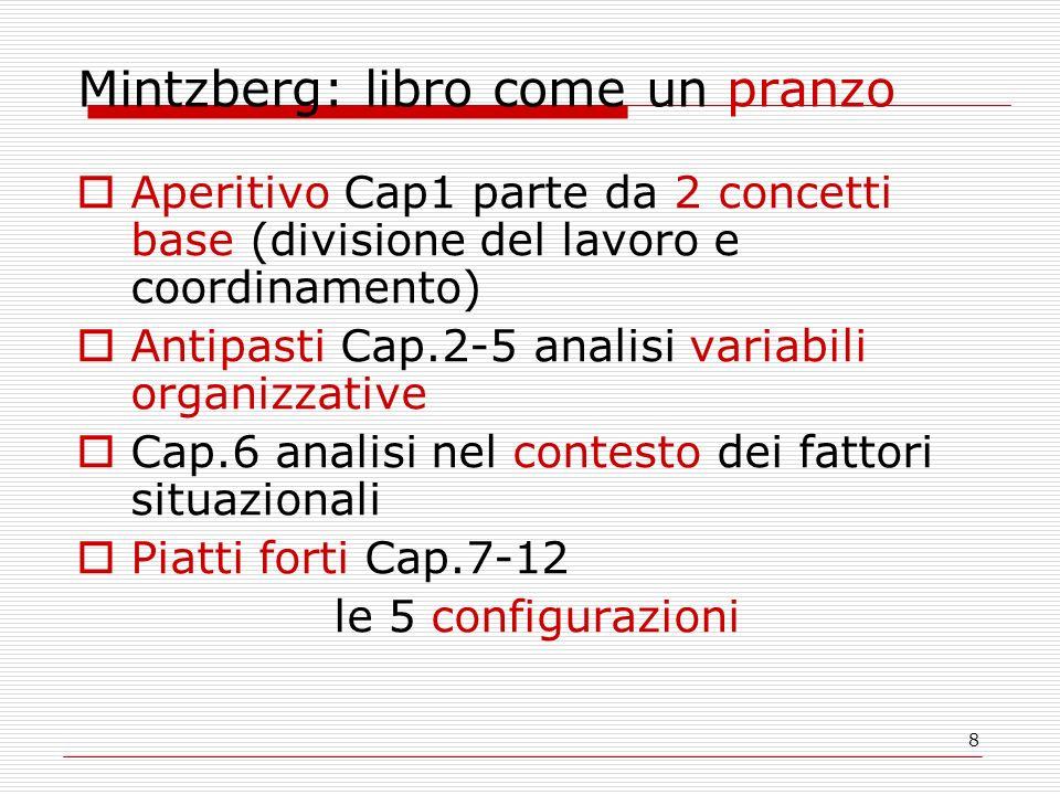 8 Mintzberg: libro come un pranzo Aperitivo Cap1 parte da 2 concetti base (divisione del lavoro e coordinamento) Antipasti Cap.2-5 analisi variabili organizzative Cap.6 analisi nel contesto dei fattori situazionali Piatti forti Cap.7-12 le 5 configurazioni