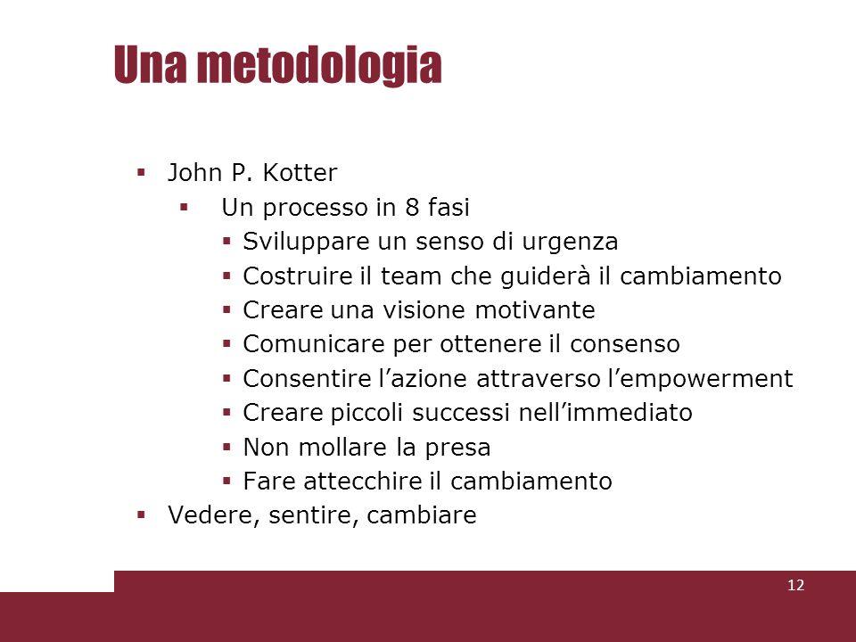 Una metodologia John P. Kotter Un processo in 8 fasi Sviluppare un senso di urgenza Costruire il team che guiderà il cambiamento Creare una visione mo