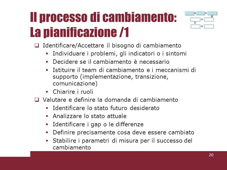 Il processo di cambiamento: La pianificazione /1 Identificare/Accettare il bisogno di cambiamento Individuare i problemi, gli indicatori o i sintomi D