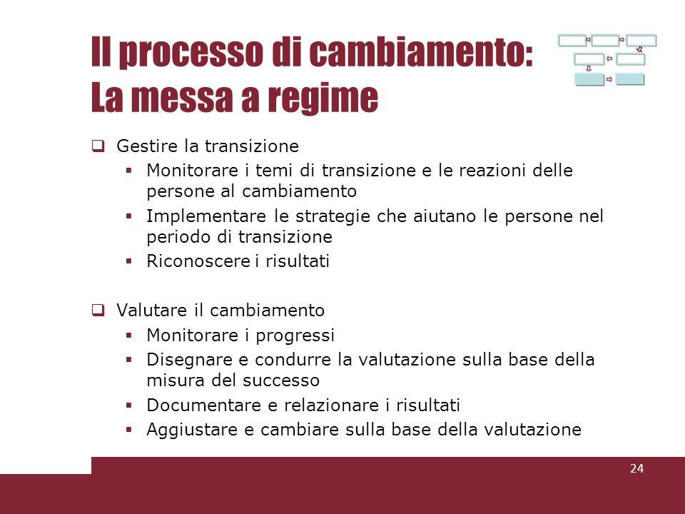 Il processo di cambiamento: La messa a regime Gestire la transizione Monitorare i temi di transizione e le reazioni delle persone al cambiamento Imple