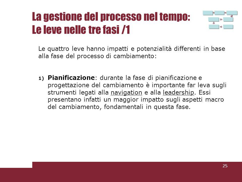 La gestione del processo nel tempo: Le leve nelle tre fasi /1 25 Le quattro leve hanno impatti e potenzialità differenti in base alla fase del process