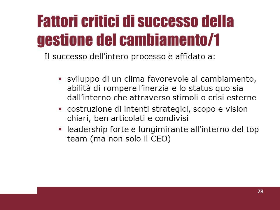 Fattori critici di successo della gestione del cambiamento/1 Il successo dellintero processo è affidato a: sviluppo di un clima favorevole al cambiame