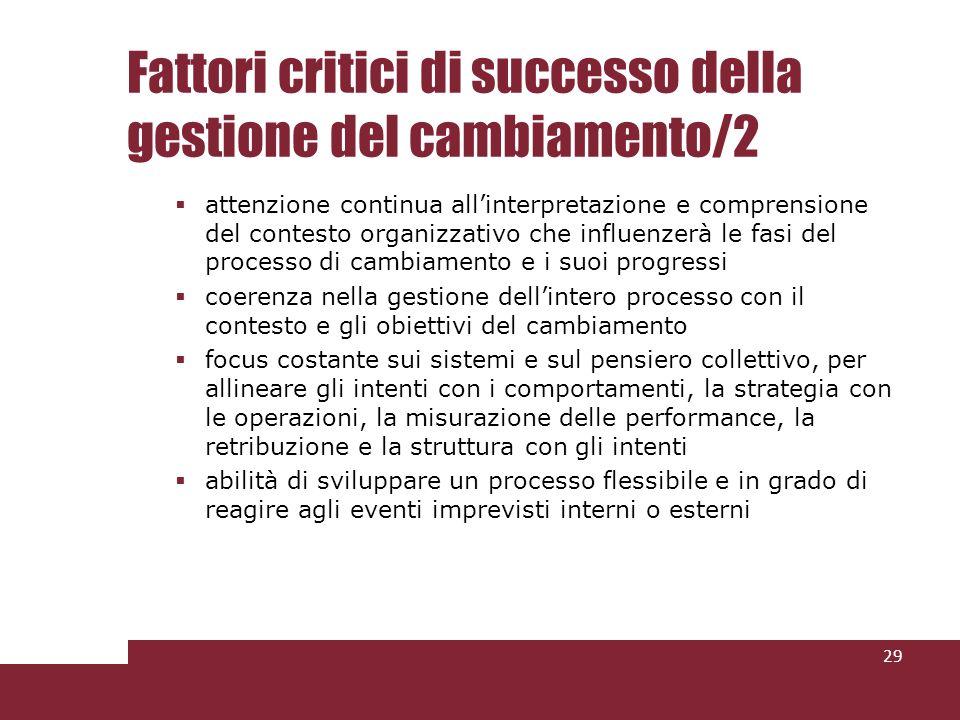 Fattori critici di successo della gestione del cambiamento/2 attenzione continua allinterpretazione e comprensione del contesto organizzativo che infl