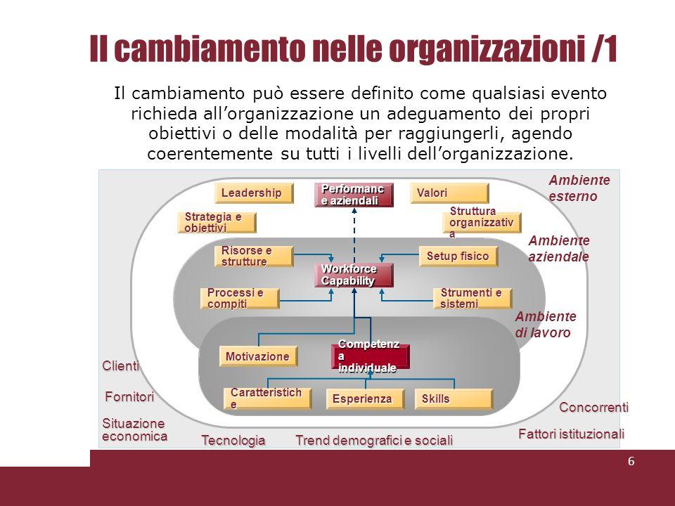 Il cambiamento nelle organizzazioni /1 6 Il cambiamento può essere definito come qualsiasi evento richieda allorganizzazione un adeguamento dei propri obiettivi o delle modalità per raggiungerli, agendo coerentemente su tutti i livelli dellorganizzazione.