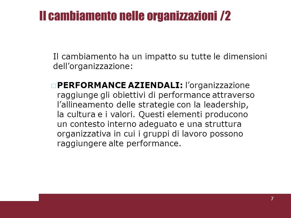 7 PERFORMANCE AZIENDALI: lorganizzazione raggiunge gli obiettivi di performance attraverso lallineamento delle strategie con la leadership, la cultura