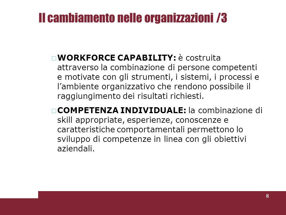 8 WORKFORCE CAPABILITY: è costruita attraverso la combinazione di persone competenti e motivate con gli strumenti, i sistemi, i processi e lambiente organizzativo che rendono possibile il raggiungimento dei risultati richiesti.