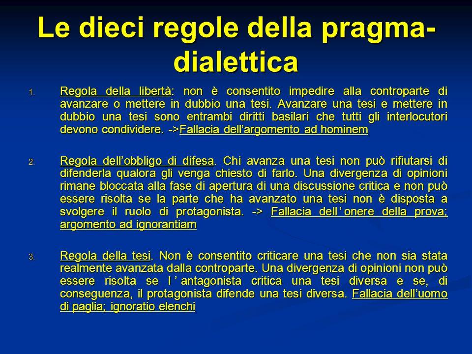 Le dieci regole della pragma- dialettica 1. Regola della libertà: non è consentito impedire alla controparte di avanzare o mettere in dubbio una tesi.