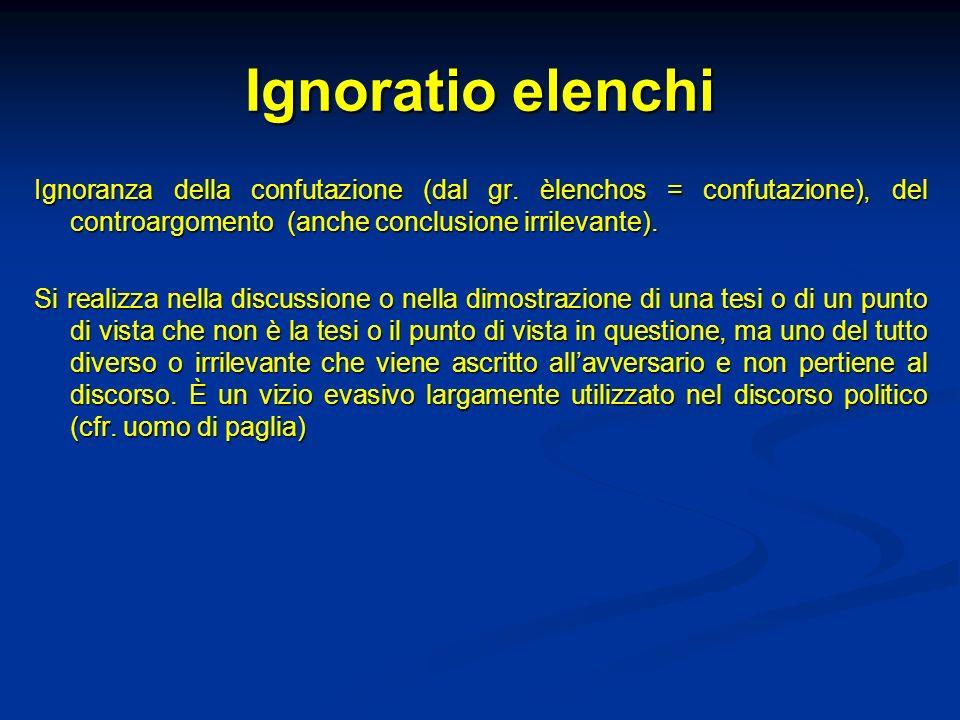 Ignoratio elenchi Ignoranza della confutazione (dal gr. èlenchos = confutazione), del controargomento (anche conclusione irrilevante). Si realizza nel