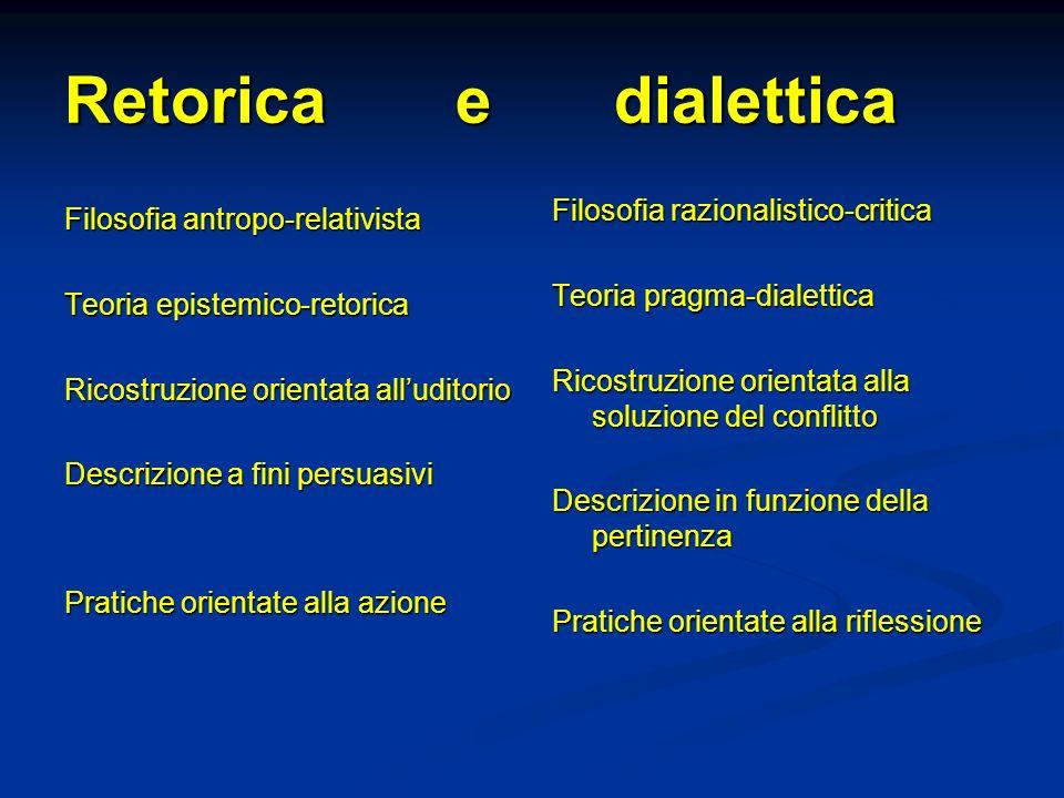 Retorica e dialettica Filosofia antropo-relativista Teoria epistemico-retorica Ricostruzione orientata alluditorio Descrizione a fini persuasivi Prati