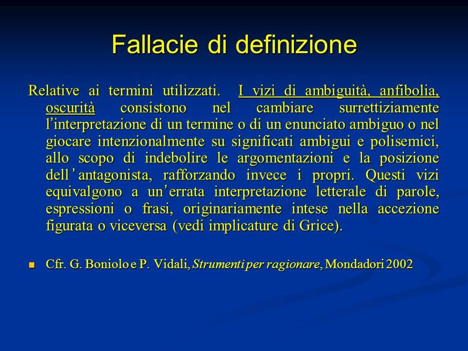 Fallacie di definizione Relative ai termini utilizzati. I vizi di ambiguità, anfibolia, oscurità consistono nel cambiare surrettiziamente l interpreta