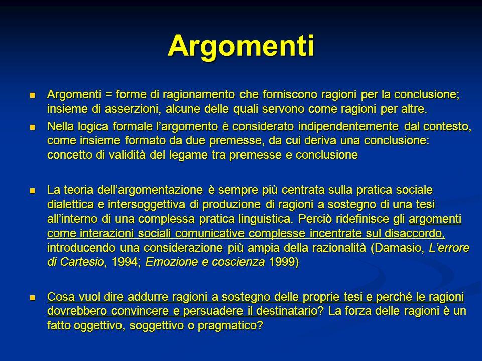 Argomenti Argomenti = forme di ragionamento che forniscono ragioni per la conclusione; insieme di asserzioni, alcune delle quali servono come ragioni