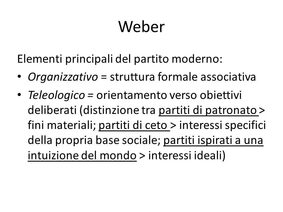 Weber Elementi principali del partito moderno: Organizzativo = struttura formale associativa Teleologico = orientamento verso obiettivi deliberati (di