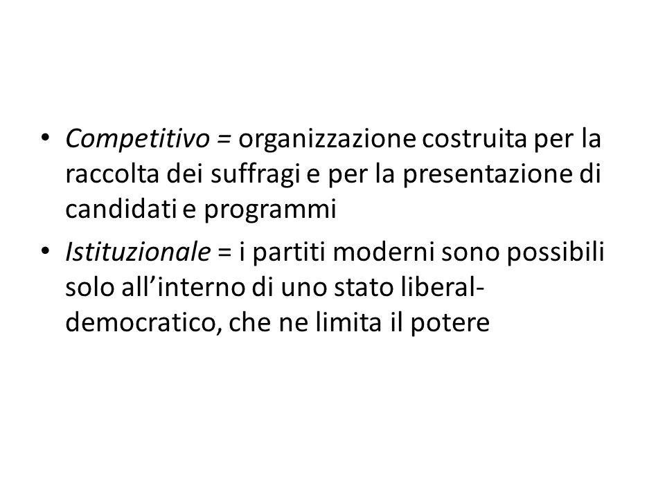 Competitivo = organizzazione costruita per la raccolta dei suffragi e per la presentazione di candidati e programmi Istituzionale = i partiti moderni