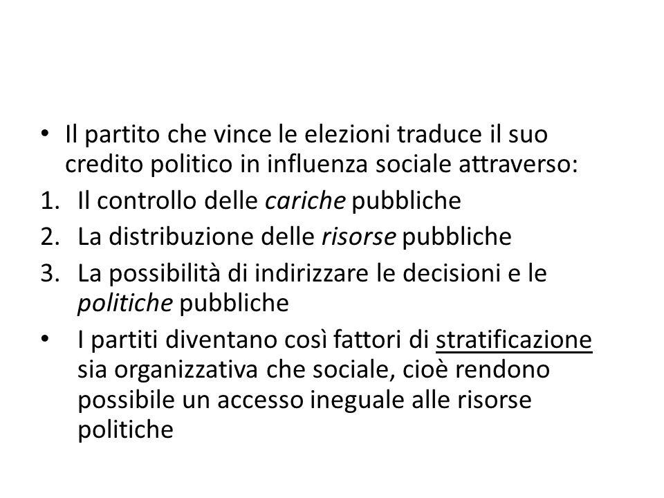 Il partito che vince le elezioni traduce il suo credito politico in influenza sociale attraverso: 1.Il controllo delle cariche pubbliche 2.La distribu