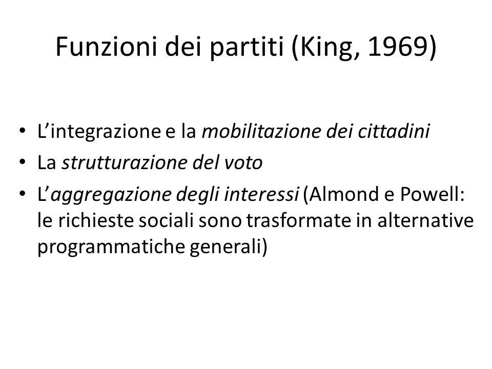 Funzioni dei partiti (King, 1969) Lintegrazione e la mobilitazione dei cittadini La strutturazione del voto Laggregazione degli interessi (Almond e Po