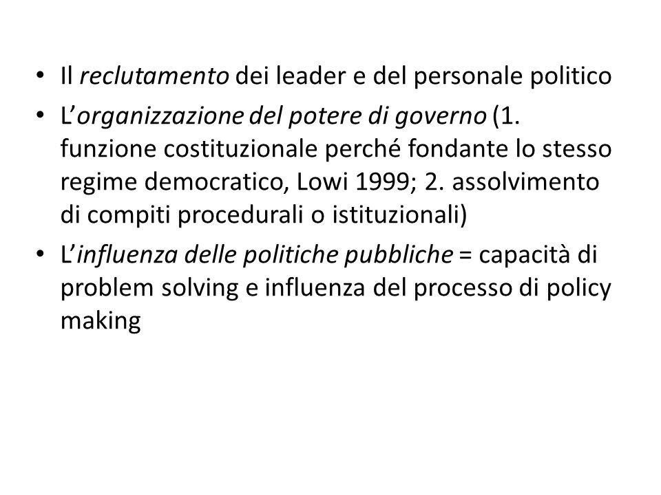 Il reclutamento dei leader e del personale politico Lorganizzazione del potere di governo (1. funzione costituzionale perché fondante lo stesso regime