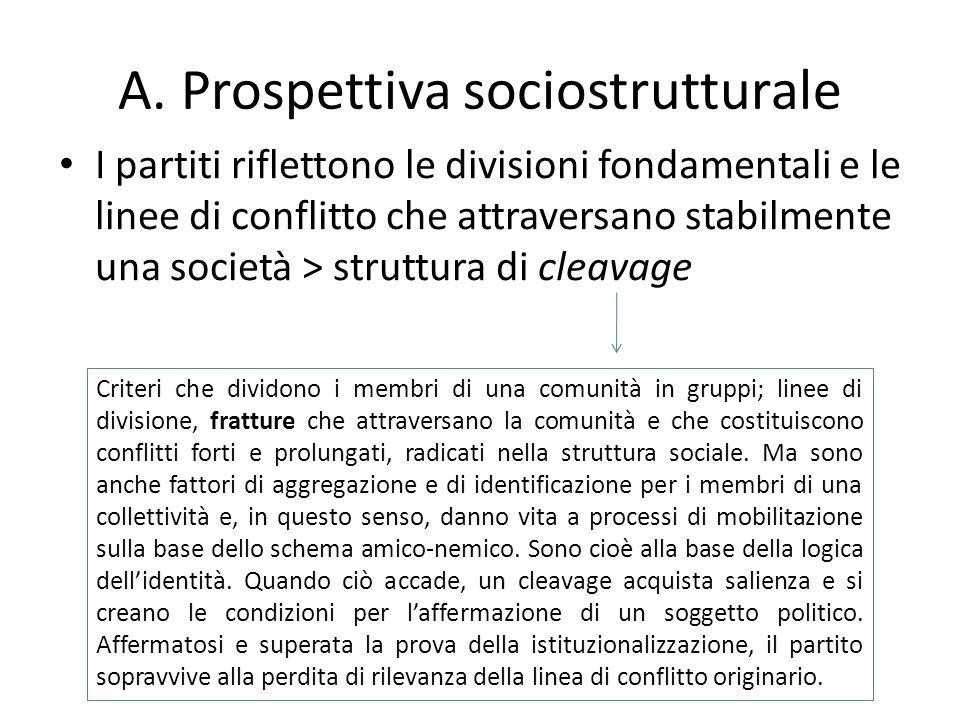 A. Prospettiva sociostrutturale I partiti riflettono le divisioni fondamentali e le linee di conflitto che attraversano stabilmente una società > stru