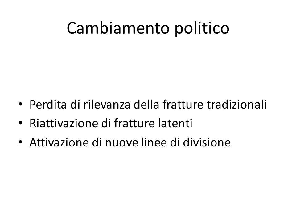 Cambiamento politico Perdita di rilevanza della fratture tradizionali Riattivazione di fratture latenti Attivazione di nuove linee di divisione