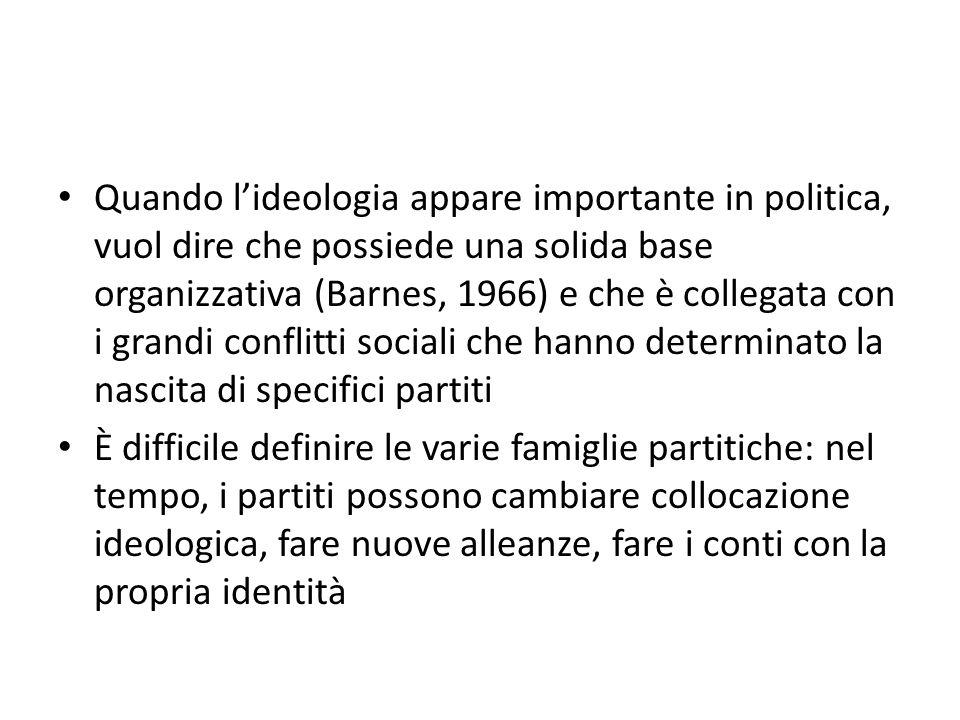 Quando lideologia appare importante in politica, vuol dire che possiede una solida base organizzativa (Barnes, 1966) e che è collegata con i grandi co