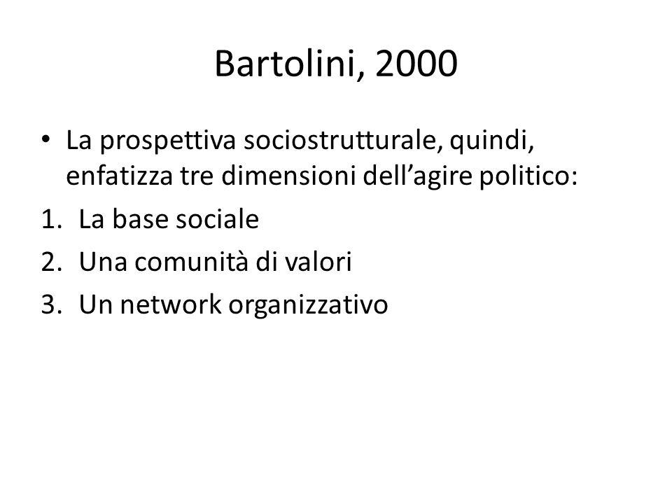 Bartolini, 2000 La prospettiva sociostrutturale, quindi, enfatizza tre dimensioni dellagire politico: 1.La base sociale 2.Una comunità di valori 3.Un
