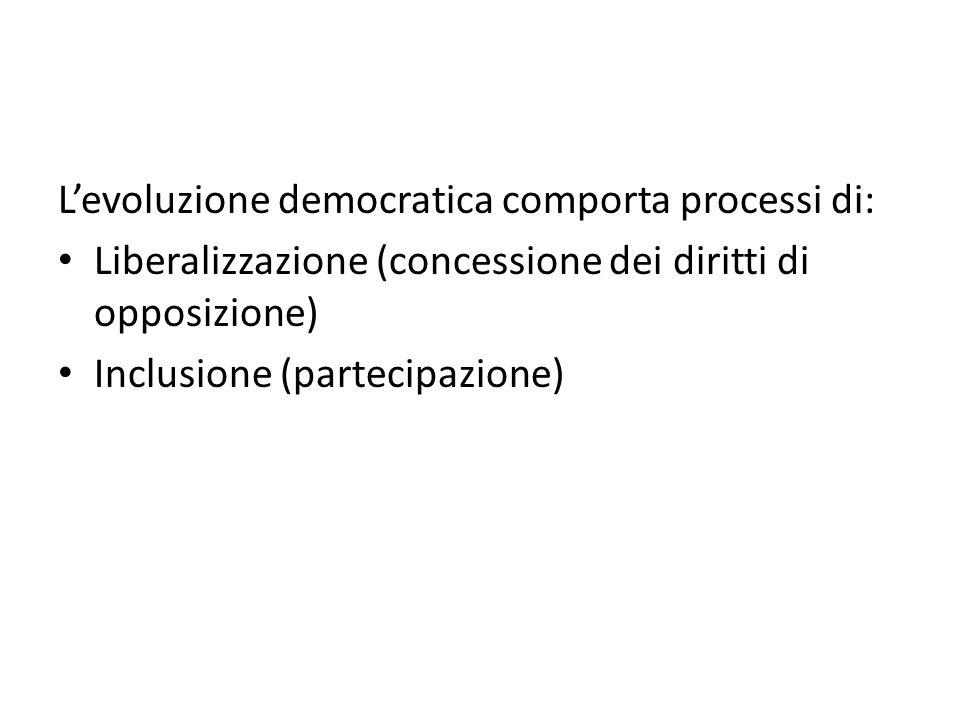 Levoluzione democratica comporta processi di: Liberalizzazione (concessione dei diritti di opposizione) Inclusione (partecipazione)