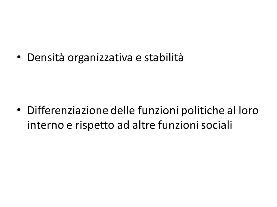Densità organizzativa e stabilità Differenziazione delle funzioni politiche al loro interno e rispetto ad altre funzioni sociali