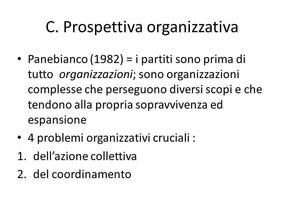 C. Prospettiva organizzativa Panebianco (1982) = i partiti sono prima di tutto organizzazioni; sono organizzazioni complesse che perseguono diversi sc