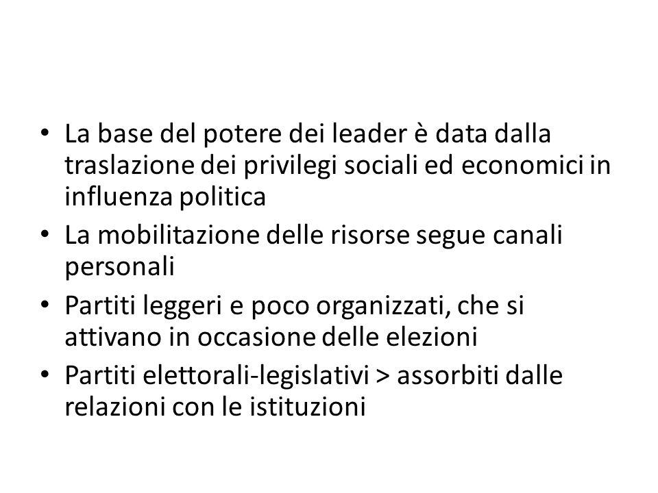 La base del potere dei leader è data dalla traslazione dei privilegi sociali ed economici in influenza politica La mobilitazione delle risorse segue c
