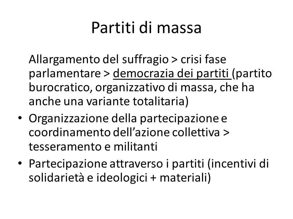 Partiti di massa Allargamento del suffragio > crisi fase parlamentare > democrazia dei partiti (partito burocratico, organizzativo di massa, che ha an