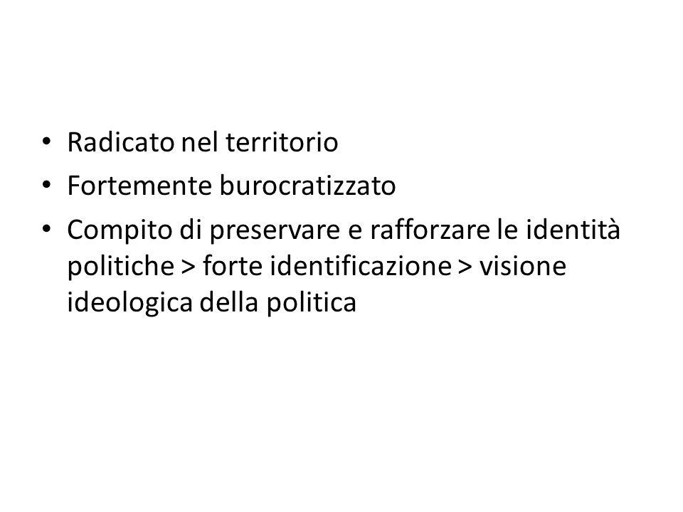 Radicato nel territorio Fortemente burocratizzato Compito di preservare e rafforzare le identità politiche > forte identificazione > visione ideologic