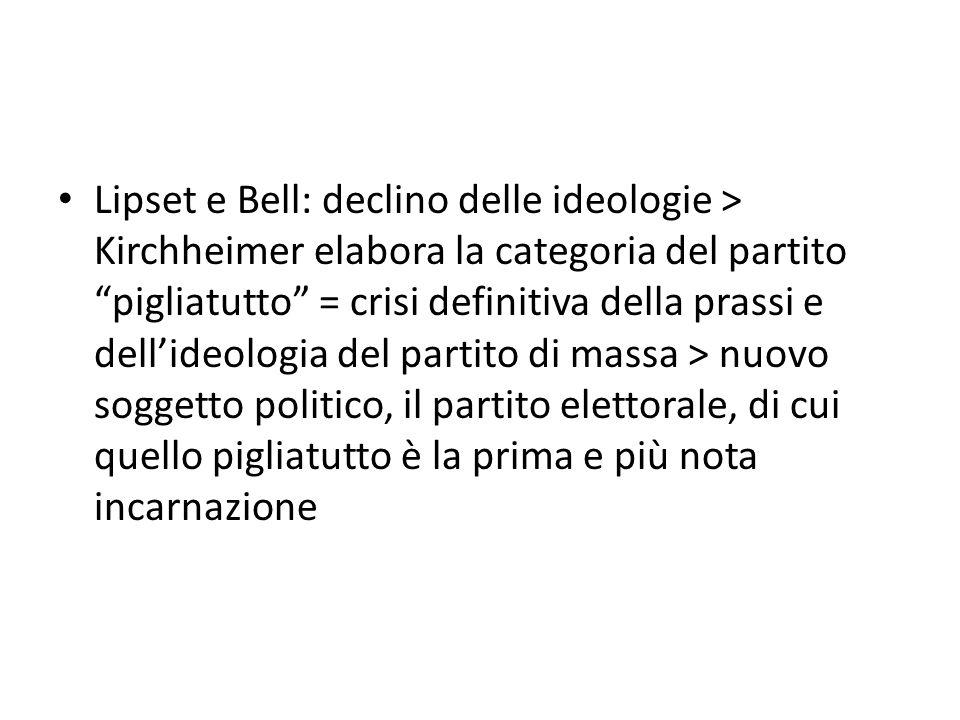 Lipset e Bell: declino delle ideologie > Kirchheimer elabora la categoria del partito pigliatutto = crisi definitiva della prassi e dellideologia del