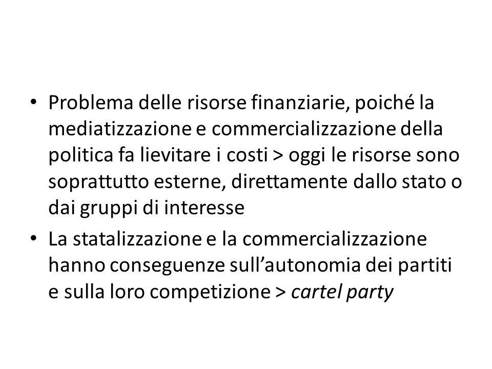 Problema delle risorse finanziarie, poiché la mediatizzazione e commercializzazione della politica fa lievitare i costi > oggi le risorse sono sopratt