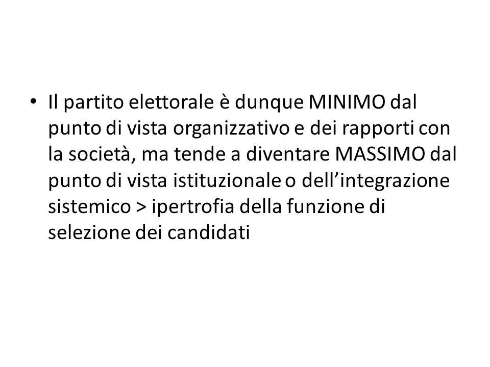 Il partito elettorale è dunque MINIMO dal punto di vista organizzativo e dei rapporti con la società, ma tende a diventare MASSIMO dal punto di vista