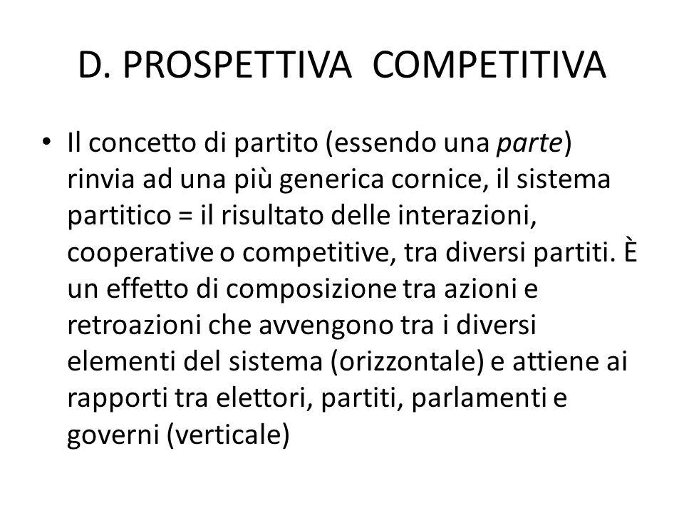 D. PROSPETTIVA COMPETITIVA Il concetto di partito (essendo una parte) rinvia ad una più generica cornice, il sistema partitico = il risultato delle in
