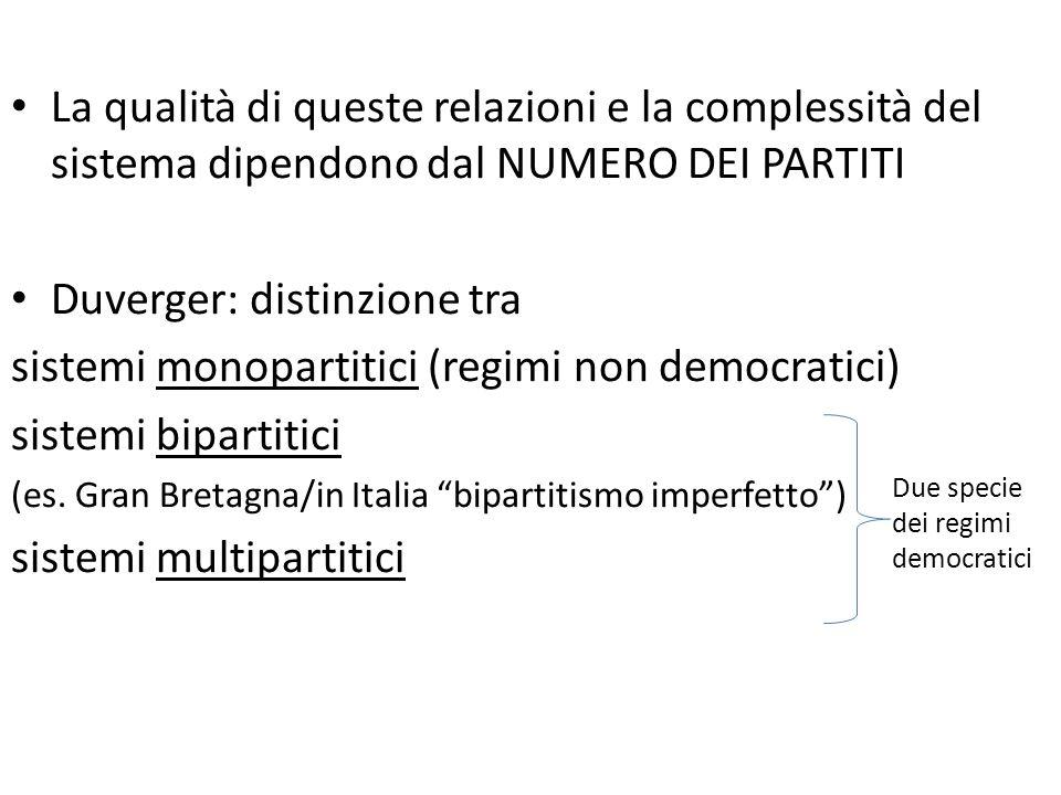 La qualità di queste relazioni e la complessità del sistema dipendono dal NUMERO DEI PARTITI Duverger: distinzione tra sistemi monopartitici (regimi n