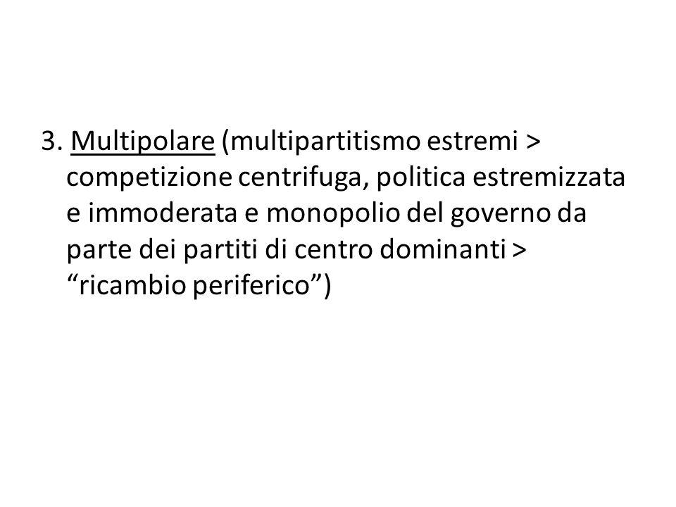 3. Multipolare (multipartitismo estremi > competizione centrifuga, politica estremizzata e immoderata e monopolio del governo da parte dei partiti di