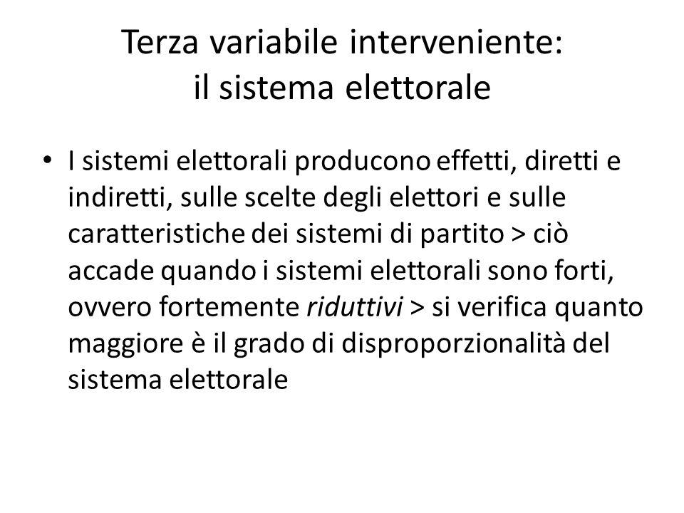 Terza variabile interveniente: il sistema elettorale I sistemi elettorali producono effetti, diretti e indiretti, sulle scelte degli elettori e sulle