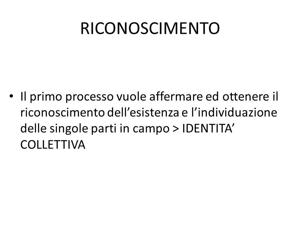 RICONOSCIMENTO Il primo processo vuole affermare ed ottenere il riconoscimento dellesistenza e lindividuazione delle singole parti in campo > IDENTITA