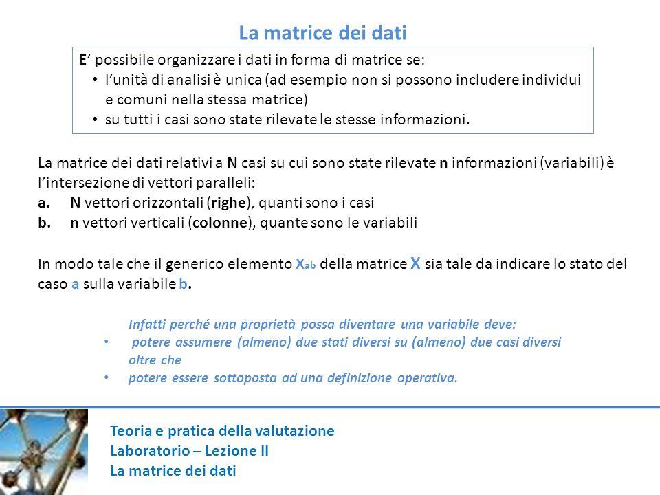 Teoria e pratica della valutazione Laboratorio – Lezione II La matrice dei dati E possibile organizzare i dati in forma di matrice se: lunità di analisi è unica (ad esempio non si possono includere individui e comuni nella stessa matrice) su tutti i casi sono state rilevate le stesse informazioni.