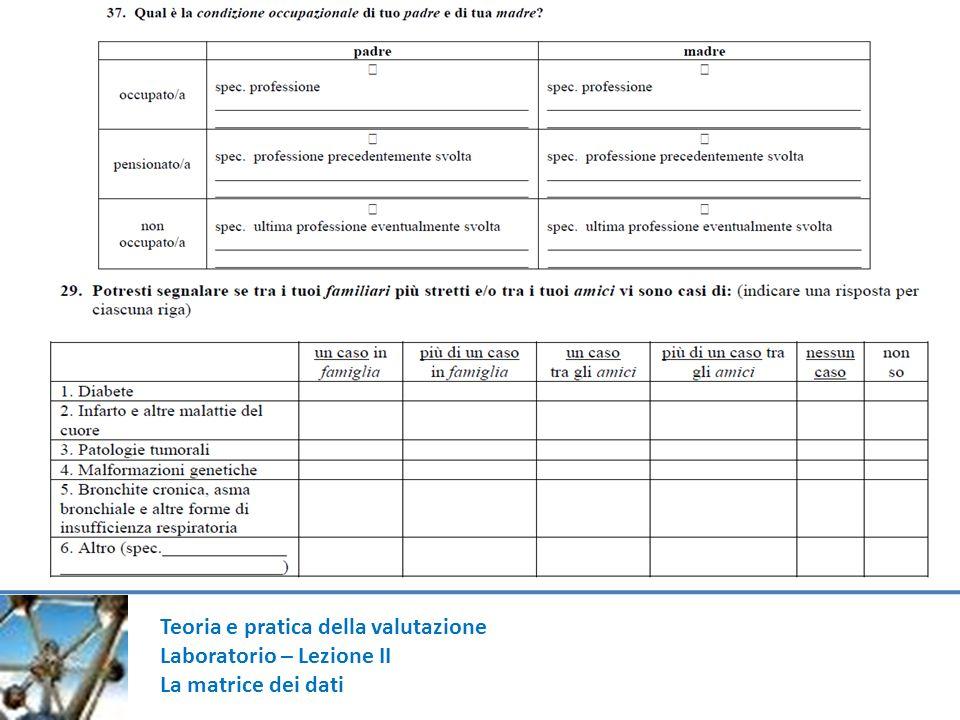 Teoria e pratica della valutazione Laboratorio – Lezione II La matrice dei dati