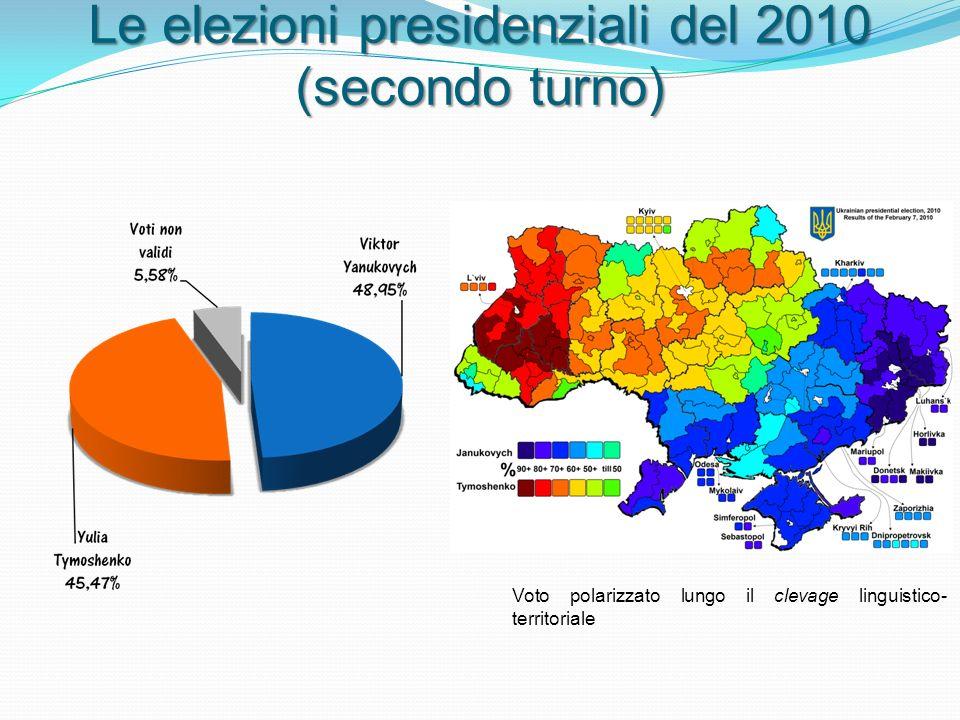 Le elezioni presidenziali del 2010 (secondo turno) Voto polarizzato lungo il clevage linguistico- territoriale