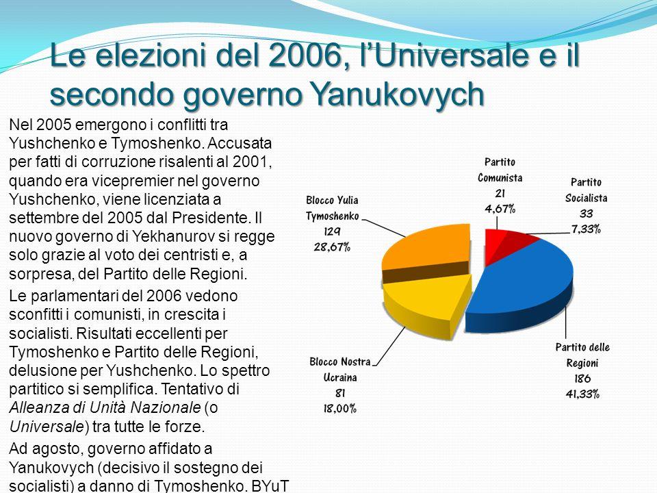 Le elezioni del 2006, lUniversale e il secondo governo Yanukovych Nel 2005 emergono i conflitti tra Yushchenko e Tymoshenko.